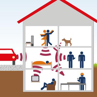 6 Maßnahmen für den optimalen Schallschutz
