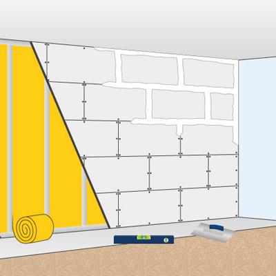 Aufbau einer Trockenbauwand