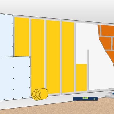 Schalldämmung Wand – So schützen Sie Ihr Zuhause gegen Lärm