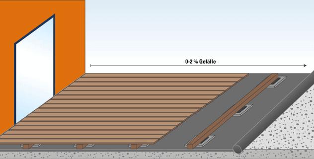 abschlussprofil terrassen unterkonstruktion g nstig kaufen. Black Bedroom Furniture Sets. Home Design Ideas