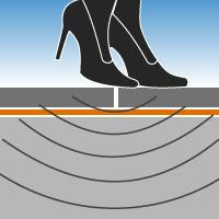 4 Moglichkeiten Fur Schalldammung Einer Decke
