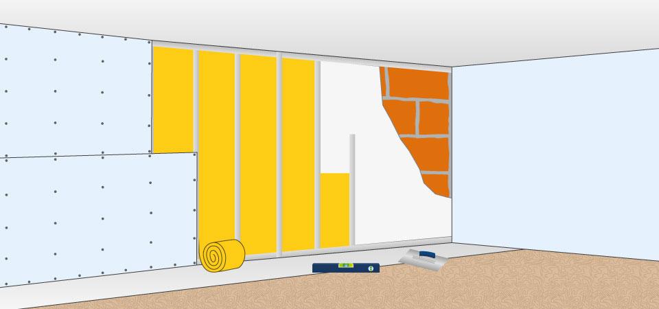 Schalldämmung Wand So Schützen Sie Sich Gegen Lärm